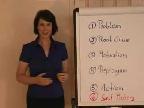 How to Breakthrough a Limiting Belief in 6 Steps using Neuro Linguistic Programming