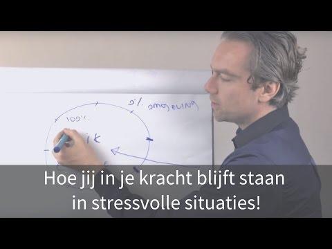 Hoe jij in je kracht blijft staan in stressvolle situaties! (NLP)