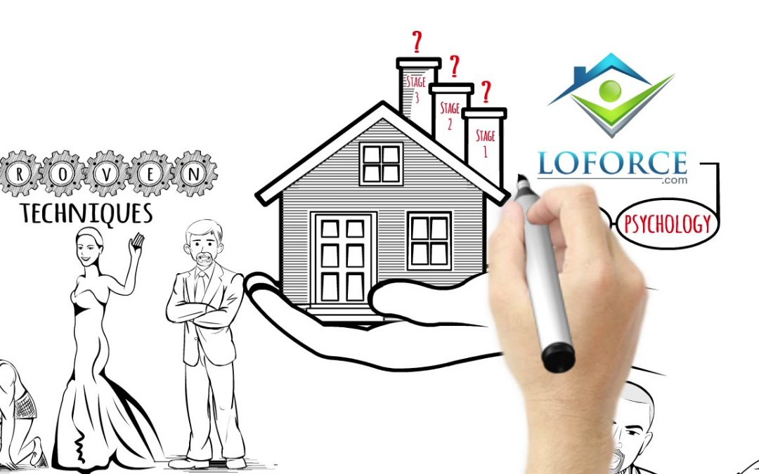 """""""Hands On"""" with Loan Office Success 